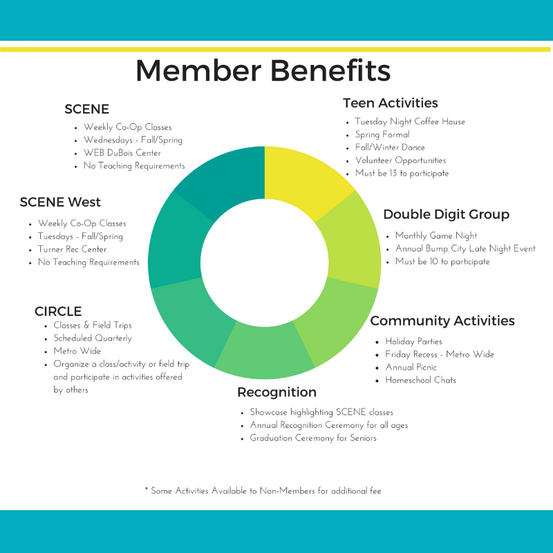 Member Benefits Graphic (3)